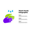 wash hands icon covid-19 infographic vector image