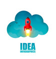 Space rocket launch startup creative idea