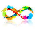 Abstract Colorful Infinity Symbol Made From vector image