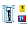 Airport body scanner vector image vector image