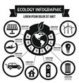 ecology infographic concept simple style vector image vector image