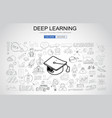 deep learning concept with business doodle design vector image