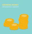 money coins concept vector image vector image