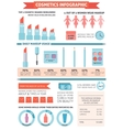 Cosmetic infographic vector image