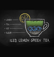 chalk drawn sketch lemon iced green tea vector image