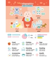 Baby Infographics Set vector image vector image