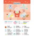 Baby Infographics Set