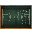 basketball play tactics vector image
