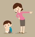 mother scolding sad children vector image vector image