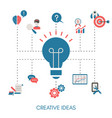 creative idea concept with light bulb creative vector image vector image