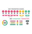 net promoter score nps marketing infographic vector image vector image