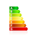 energy efficiency scale vector image vector image