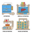 3d printer flat thin line icon set vector image vector image