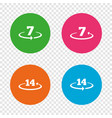 return of goods within seven or fourteen days vector image