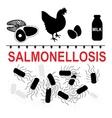 Salmonella typhimurium and salmonellosis vector image