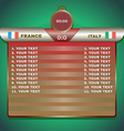 Soccer Scoreboard with Stopwatch vector image vector image
