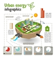 Urban energy infographics template vector image