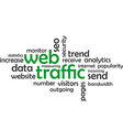 word cloud web traffic vector image