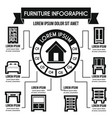 furniture infographic concept simple style vector image vector image