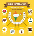 india infographic concept flat style vector image vector image