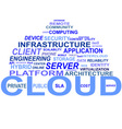 WordCloud Cloud Computing vector image vector image
