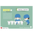 dentist check up your teeth and look for dental vector image