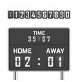mechanical score board vector image
