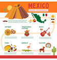 mexico travel infographic concept vector image