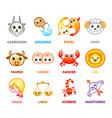 Kawaii zodiac symbols vector image