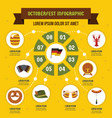 octoberfest infographic concept flat style vector image vector image