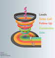 Conversion or sales funnel 3d graphics vector image vector image
