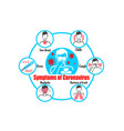 symptoms and prevention flu disease against virus vector image