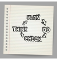 Plan do check think doodle vector image