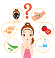 Girl With Pimples On Her Face And Skin Face Icons vector image
