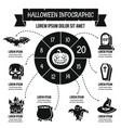 halloween infographic concept simple style vector image vector image