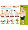 heart attack symptoms and preventions poster text vector image vector image