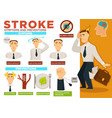 stroke symptoms and preventions poster with text vector image vector image