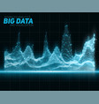 abstract blue big data visualization vector image vector image