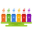 garbage containers and types of trash recycle vector image