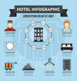 hotel infographic concept flat style vector image vector image