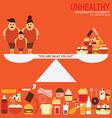 Unhealthy Family vector image