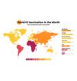 covid19-19 vaccine infographic coronavirus vector image vector image