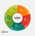 cycle chart infographic template with 5 parts vector image vector image