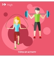Healthy lifestyles daily routine vector image