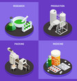 innovative technologies isometric composition vector image vector image