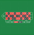 casino roulette table vector image