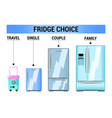 refrigerator types flat style vector image vector image