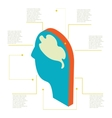 infographic made of Human head vector image vector image