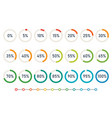 progress wheel pie charts infographic vector image