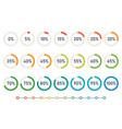 progress wheel pie charts infographic vector image vector image